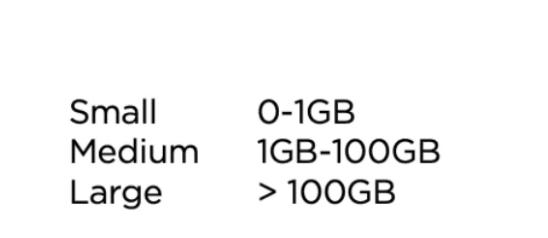 Connection-Cloud-size-scale