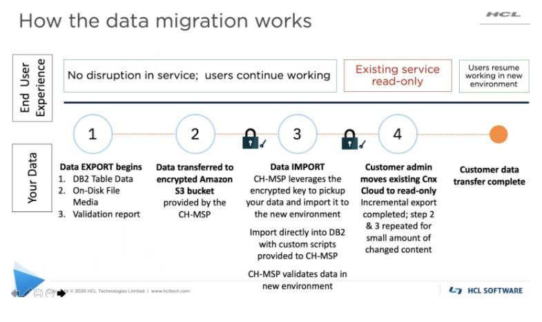 IBM-Cloud-Data-Migration