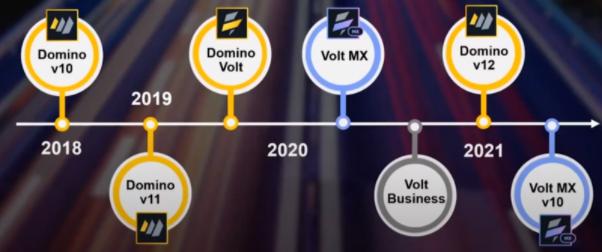 HCL-Volt-MX
