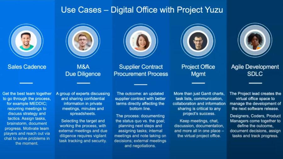 Digital-Office-Project-Yuzu-1