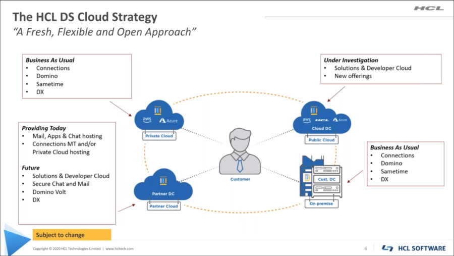 HCL-DS-Cloud-Strategy