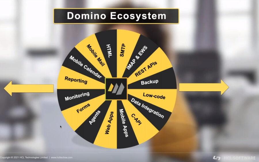 Domino Ecosystem