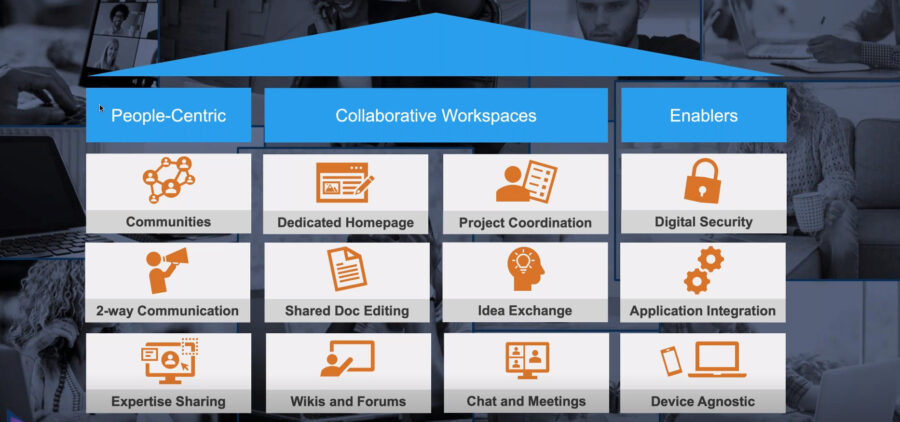 HCL-Connections-Digital-Workspace