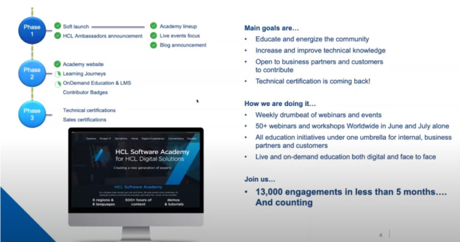 HCL Digital Academy