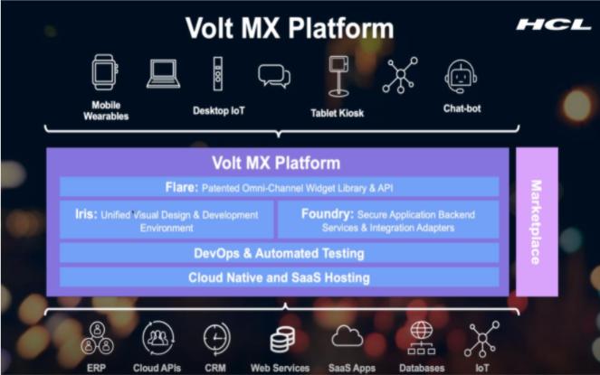 VoltMX 9.2