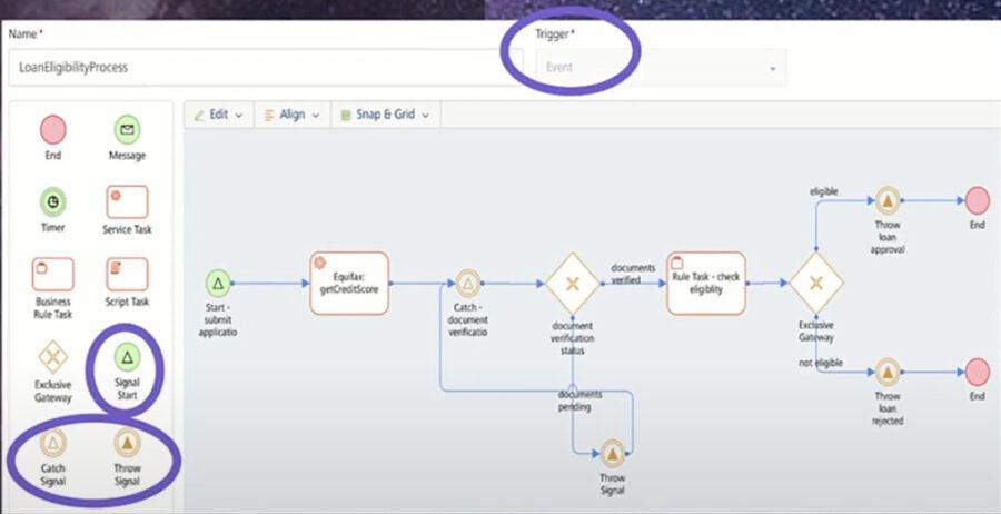 Volt MX 9.2 Event Triggered Workflow
